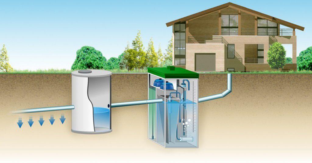 Принцип работы автономных канализаций